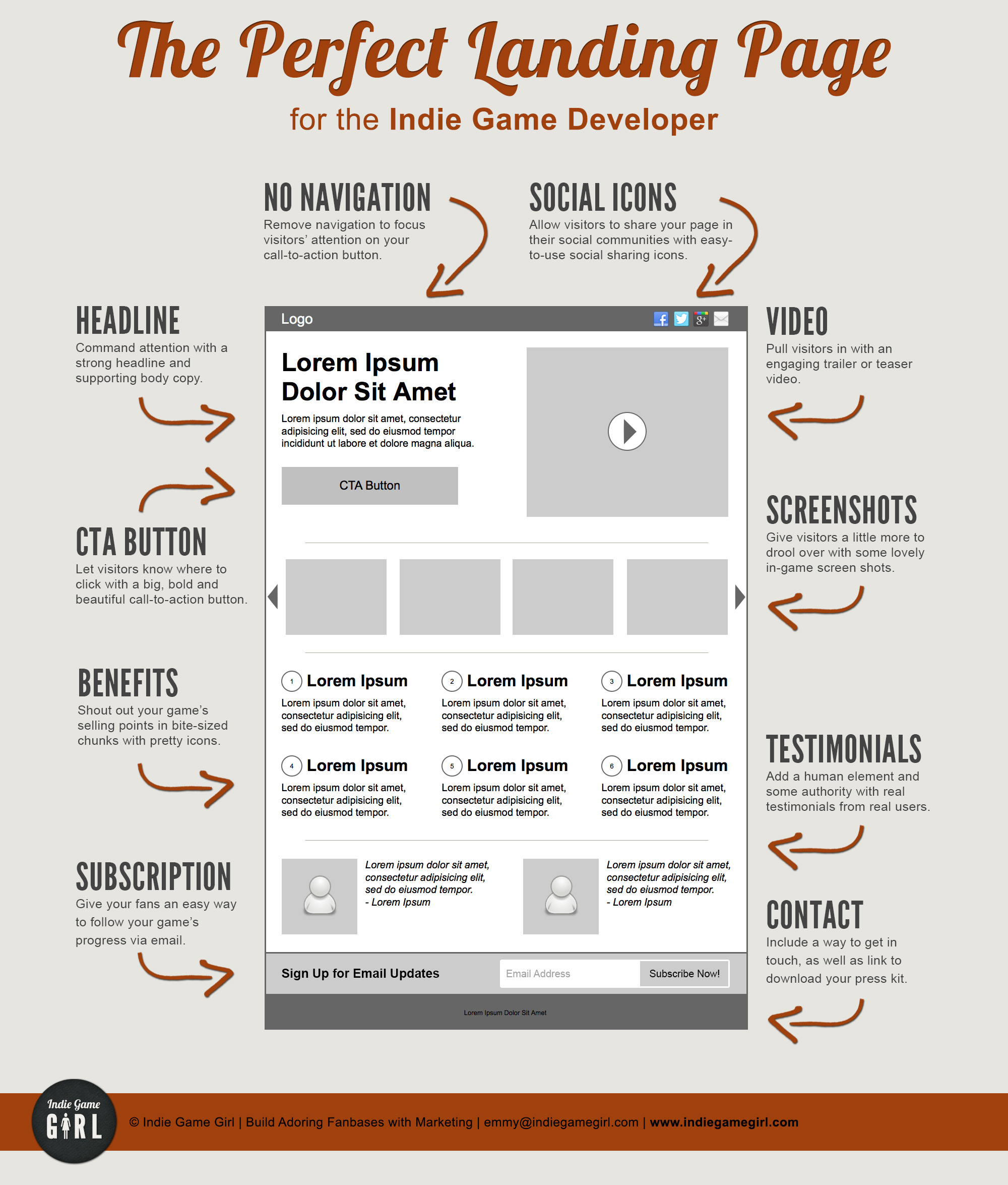 The perfect landing page design for an indie game developer's game.